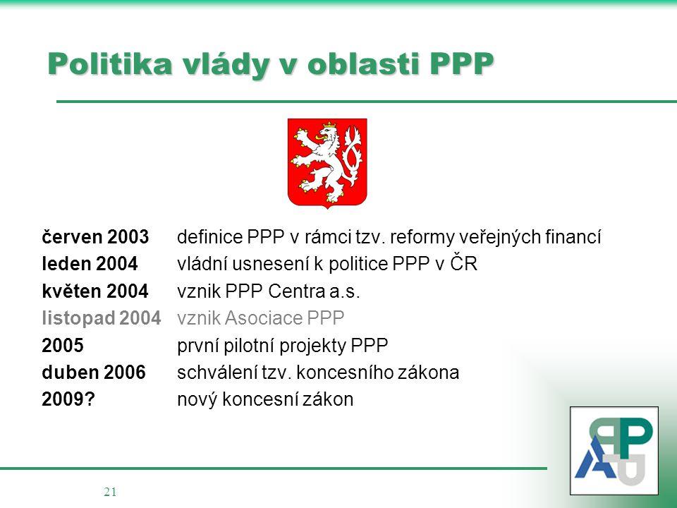 Politika vlády v oblasti PPP