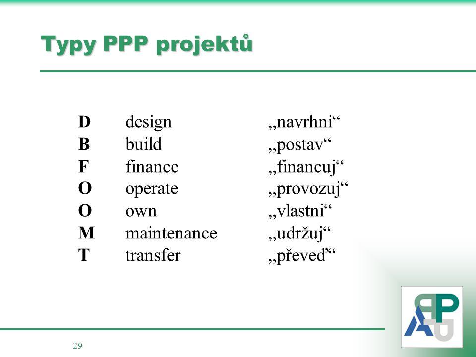 "Typy PPP projektů D design ""navrhni B build ""postav"