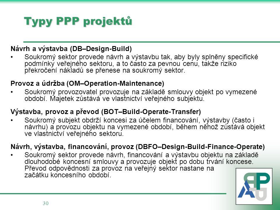 Typy PPP projektů Návrh a výstavba (DB–Design-Build)