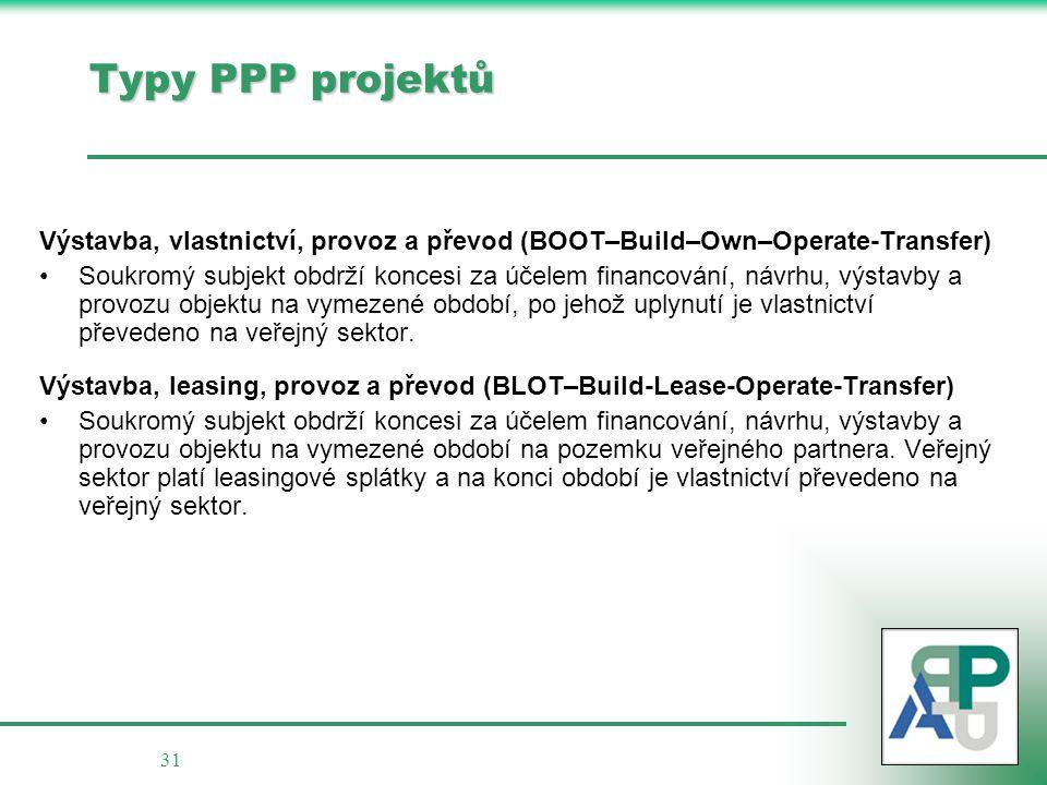 Typy PPP projektů Výstavba, vlastnictví, provoz a převod (BOOT–Build–Own–Operate-Transfer)