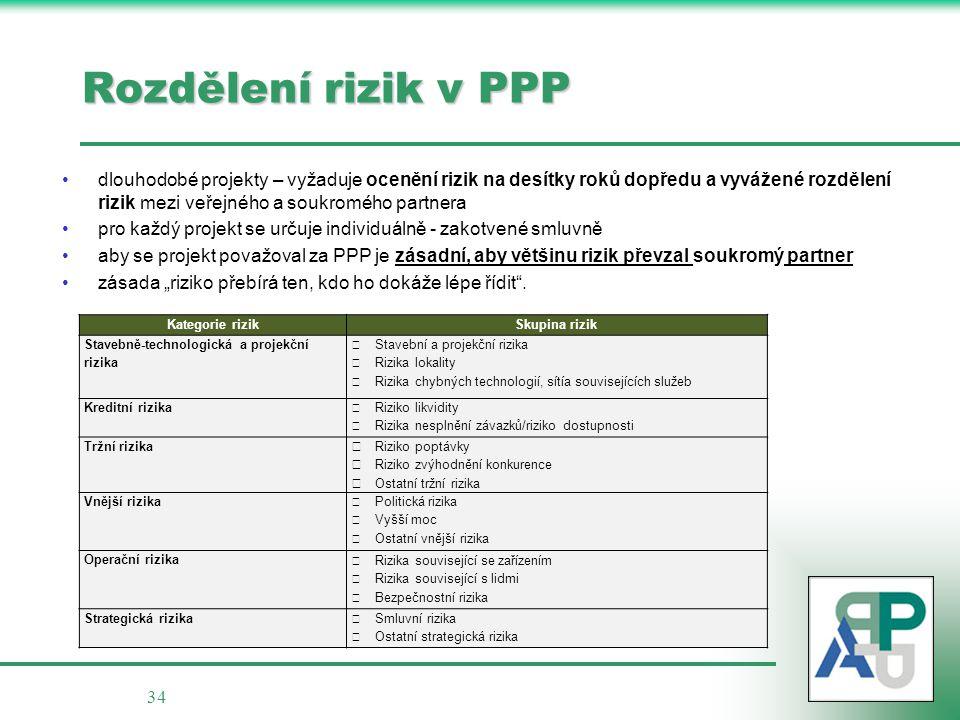 Rozdělení rizik v PPP