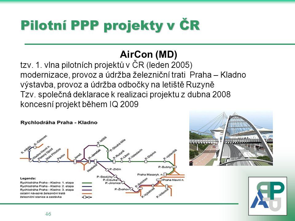 Pilotní PPP projekty v ČR