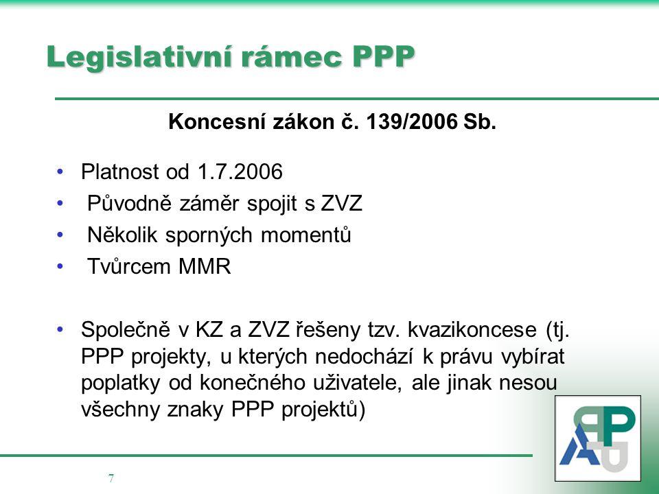 Legislativní rámec PPP
