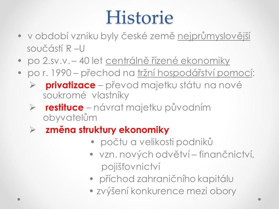 Historie • v období vzniku byly české země nejprůmyslovější