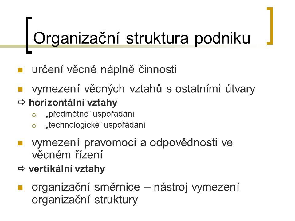 Organizační struktura podniku