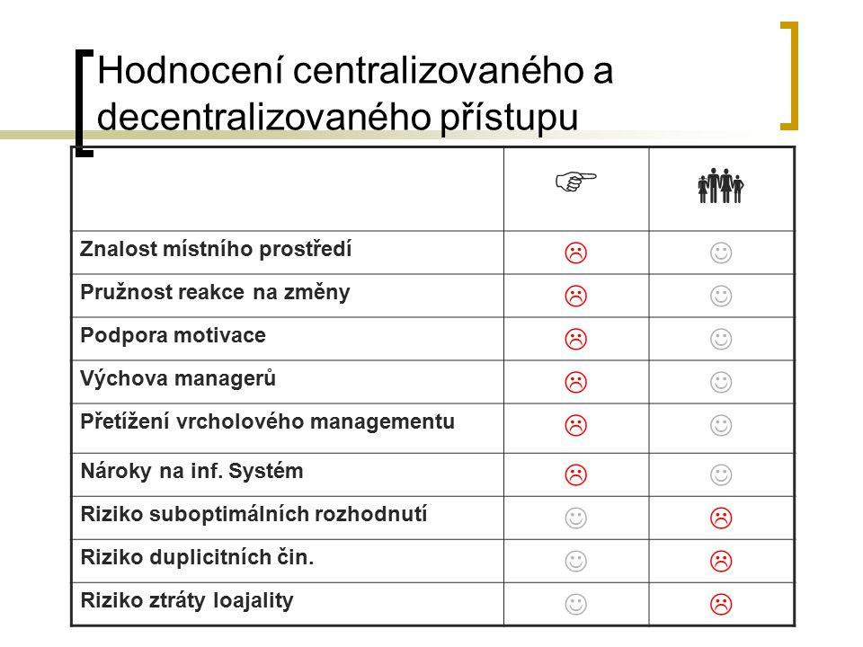 Hodnocení centralizovaného a decentralizovaného přístupu