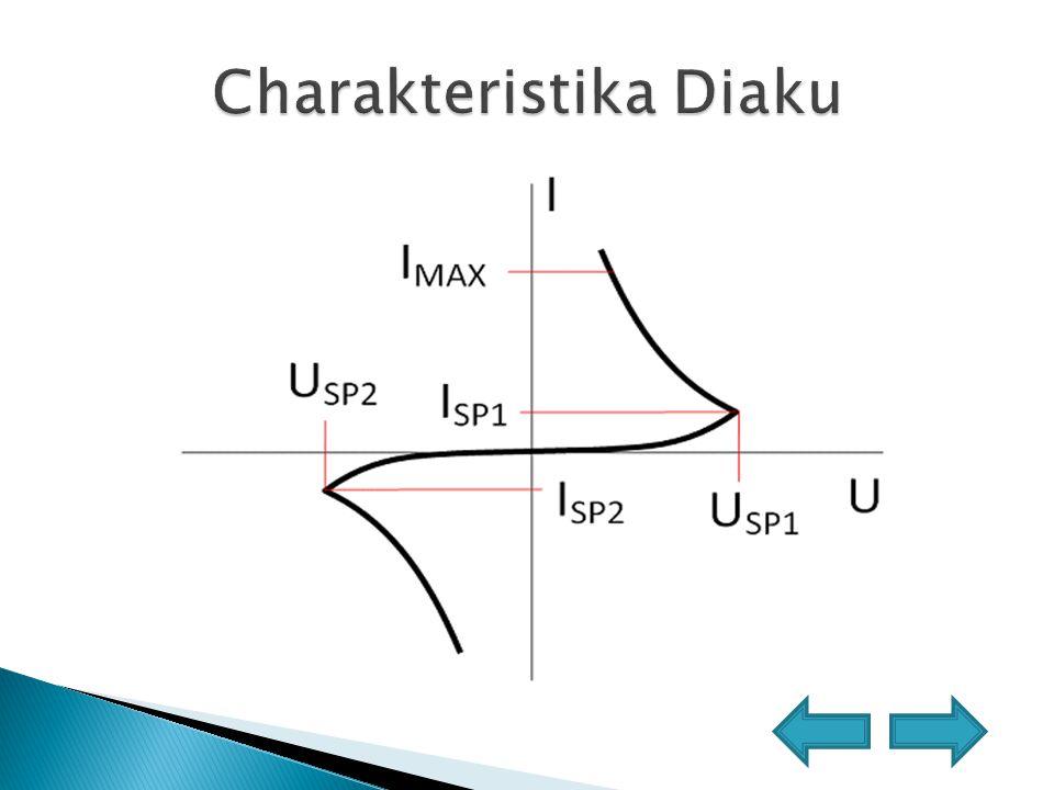 Charakteristika Diaku