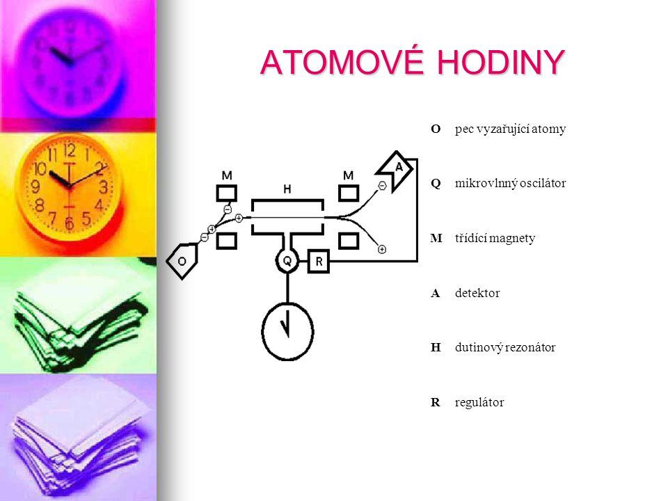 ATOMOVÉ HODINY O pec vyzařující atomy Q mikrovlnný oscilátor M
