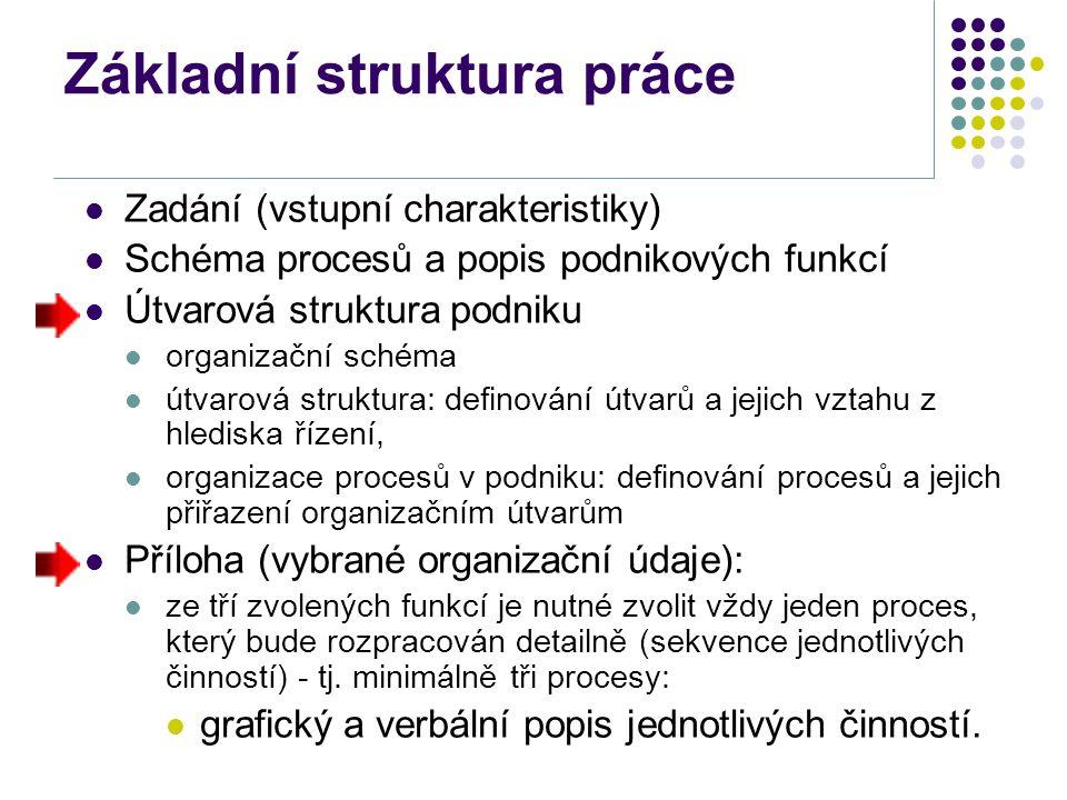 Základní struktura práce