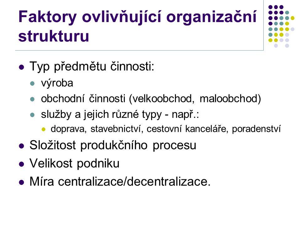 Faktory ovlivňující organizační strukturu
