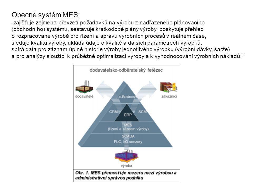 """Obecně systém MES: """"zajišťuje zejména převzetí požadavků na výrobu z nadřazeného plánovacího."""