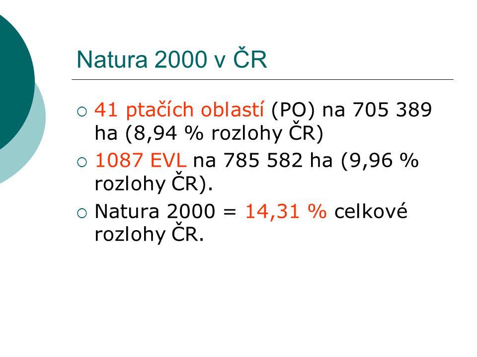 Natura 2000 v ČR 41 ptačích oblastí (PO) na 705 389 ha (8,94 % rozlohy ČR) 1087 EVL na 785 582 ha (9,96 % rozlohy ČR).