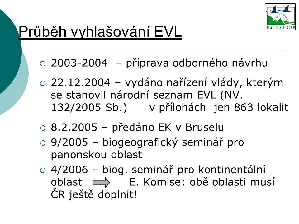 Průběh vyhlašování EVL