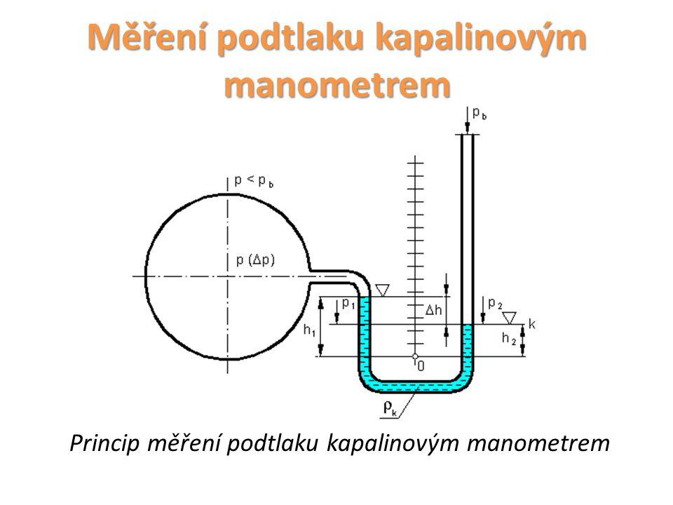 Měření podtlaku kapalinovým manometrem
