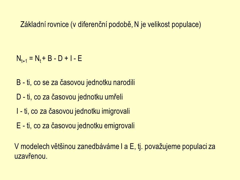 Základní rovnice (v diferenční podobě, N je velikost populace)