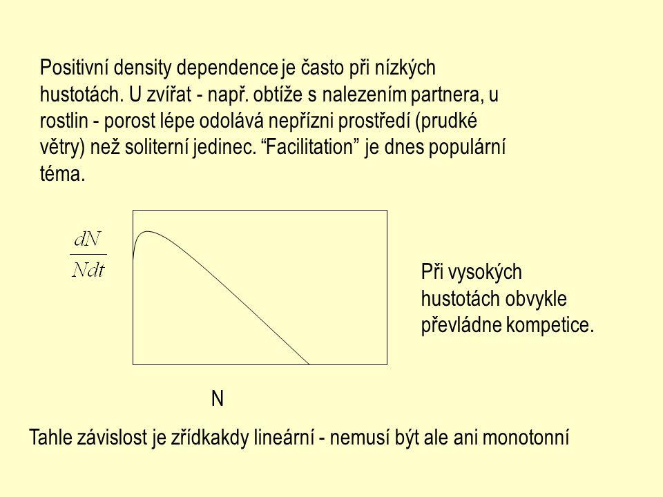 Positivní density dependence je často při nízkých hustotách
