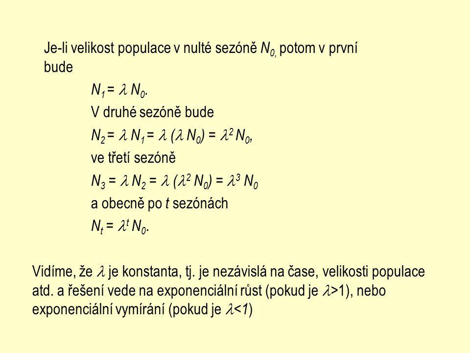 Je-li velikost populace v nulté sezóně N0, potom v první bude