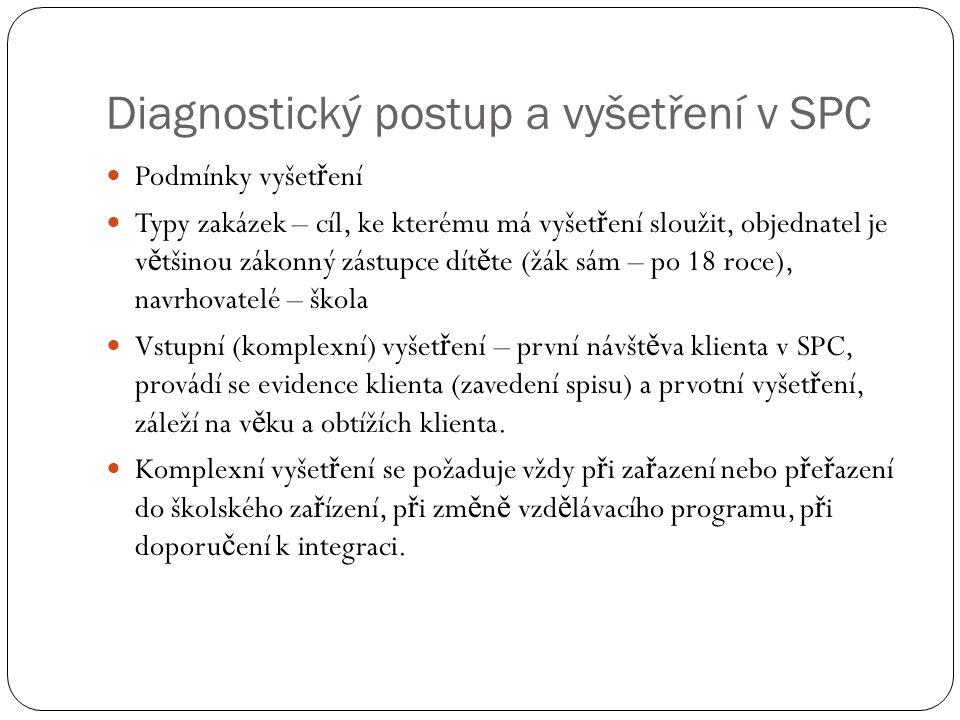 Diagnostický postup a vyšetření v SPC