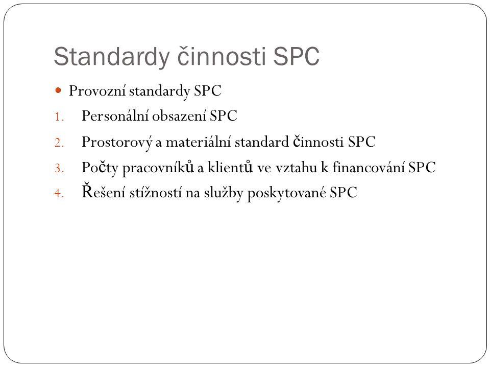 Standardy činnosti SPC