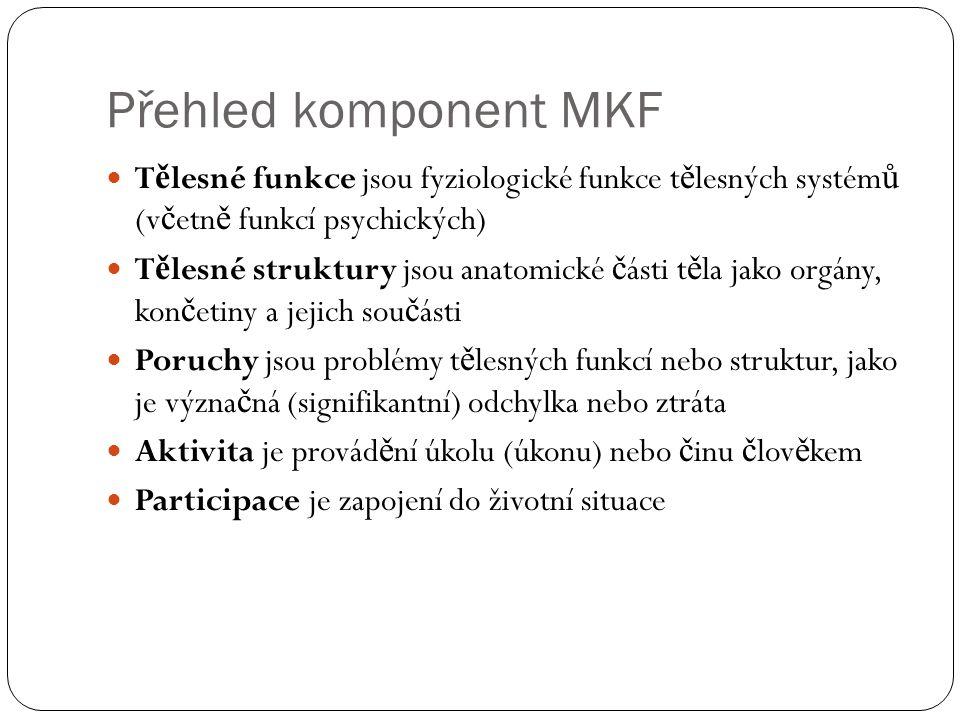 Přehled komponent MKF Tělesné funkce jsou fyziologické funkce tělesných systémů (včetně funkcí psychických)