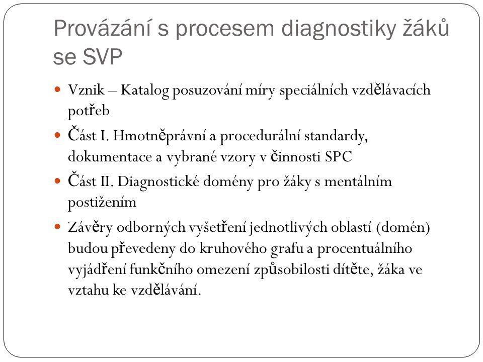 Provázání s procesem diagnostiky žáků se SVP