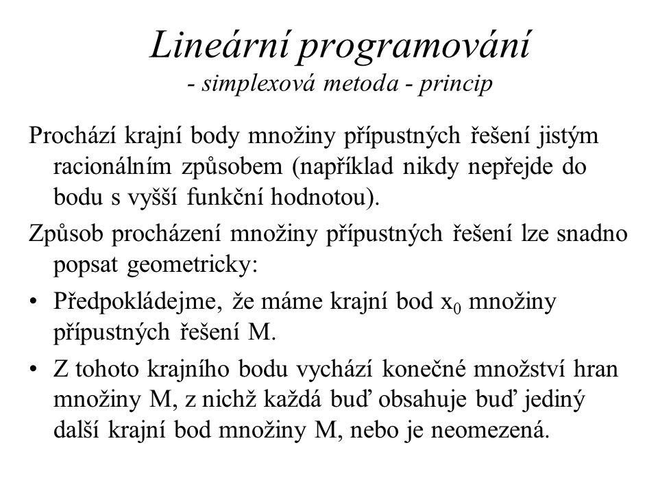 Lineární programování - simplexová metoda - princip
