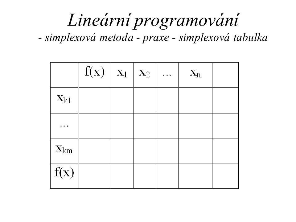 Lineární programování - simplexová metoda - praxe - simplexová tabulka