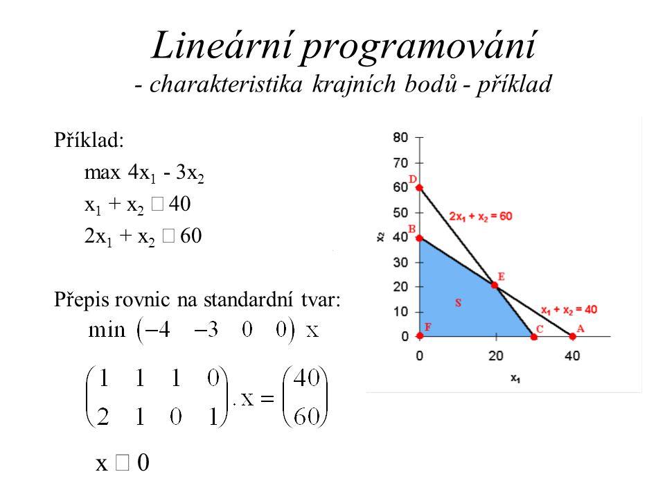 Lineární programování - charakteristika krajních bodů - příklad