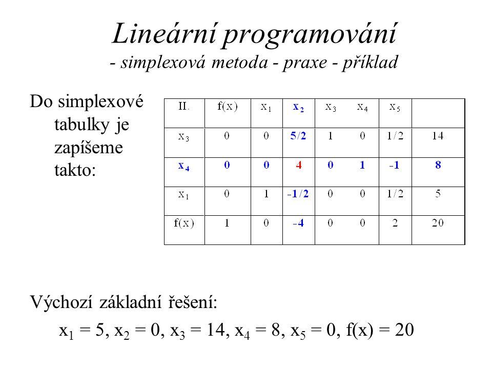 Lineární programování - simplexová metoda - praxe - příklad