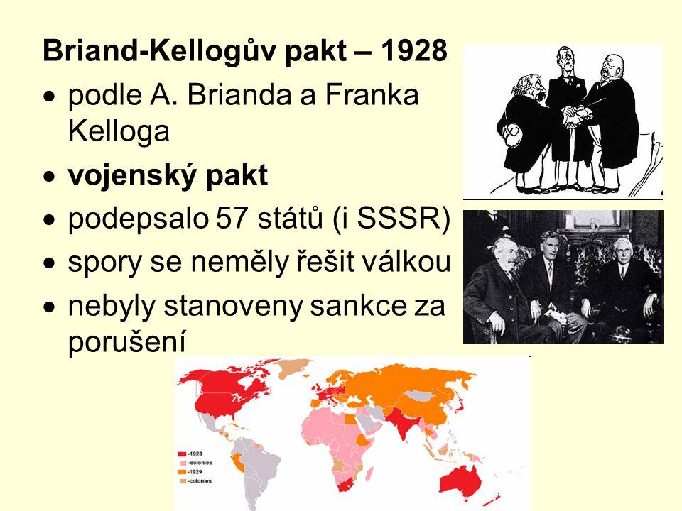 Briand-Kellogův pakt – 1928