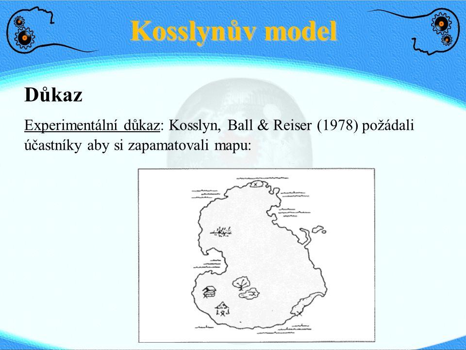 Kosslynův model Důkaz. Experimentální důkaz: Kosslyn, Ball & Reiser (1978) požádali účastníky aby si zapamatovali mapu: