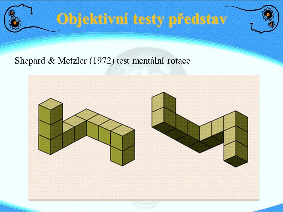 Objektivní testy představ