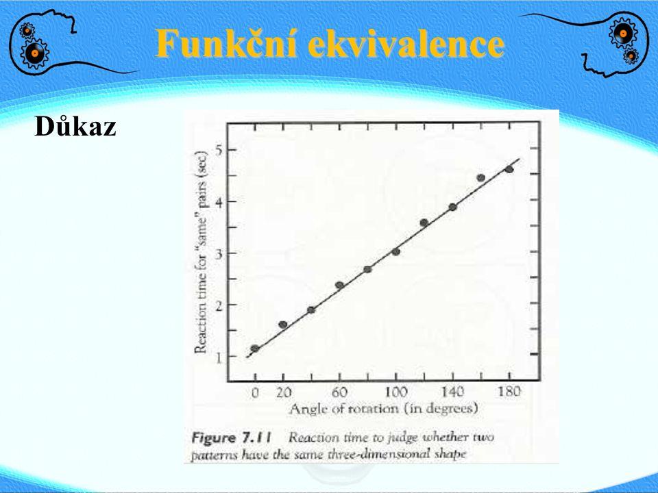 Funkční ekvivalence Důkaz 39