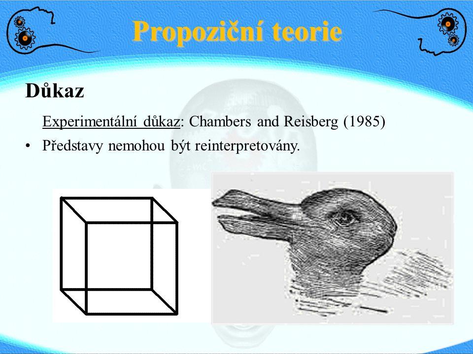 Propoziční teorie Důkaz
