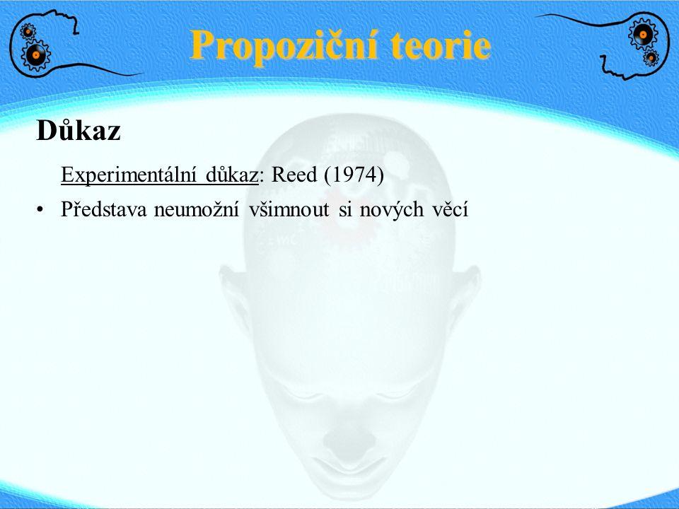 Propoziční teorie Důkaz Experimentální důkaz: Reed (1974)
