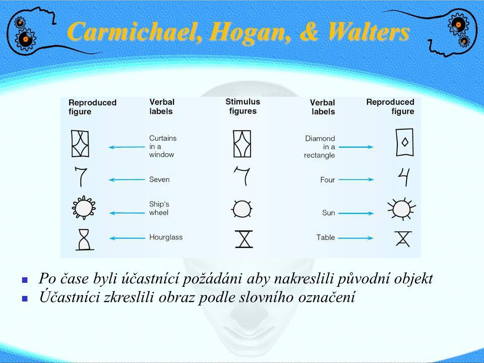 Carmichael, Hogan, & Walters