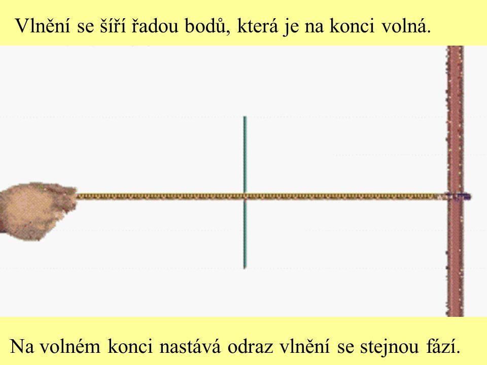 Vlnění se šíří řadou bodů, která je na konci volná.