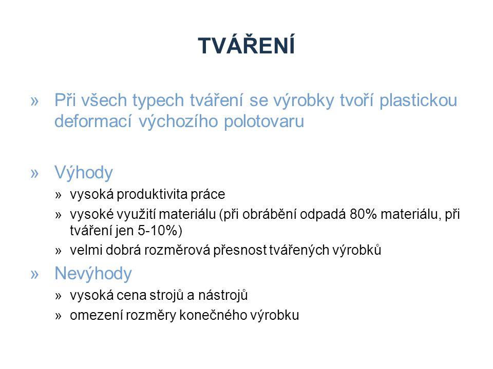 tváření Při všech typech tváření se výrobky tvoří plastickou deformací výchozího polotovaru. Výhody.