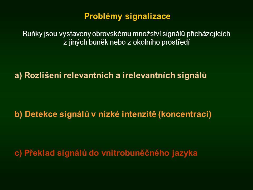 a) Rozlišení relevantních a irelevantních signálů