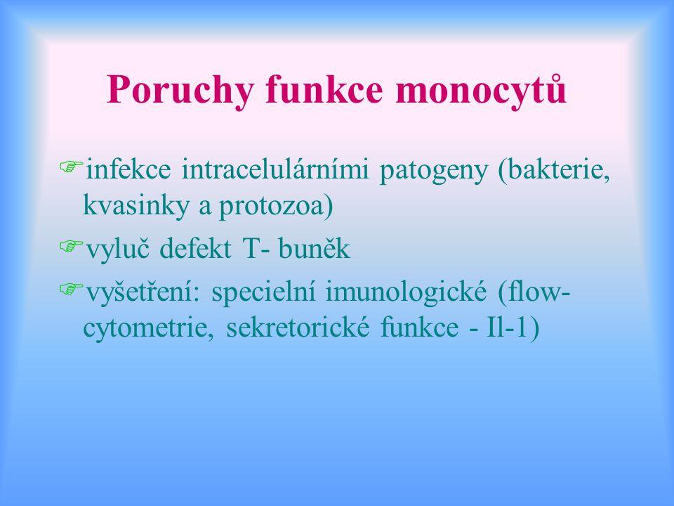 Poruchy funkce monocytů