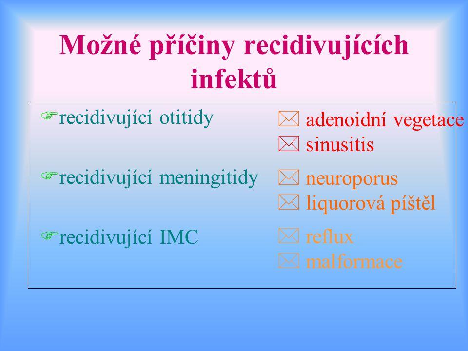Možné příčiny recidivujících infektů