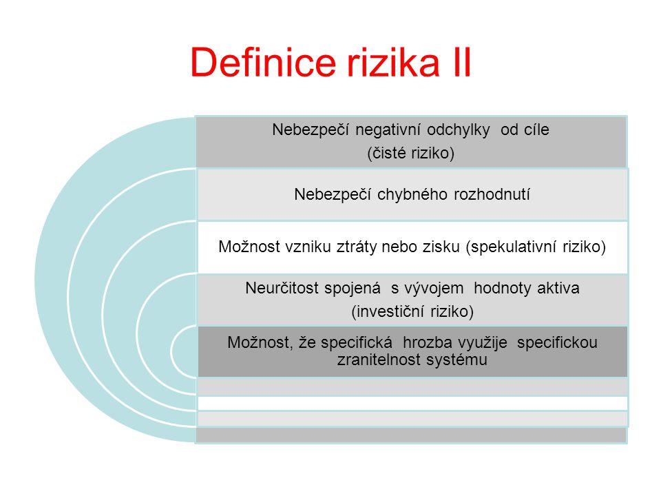 Definice rizika II Nebezpečí negativní odchylky od cíle (čisté riziko)