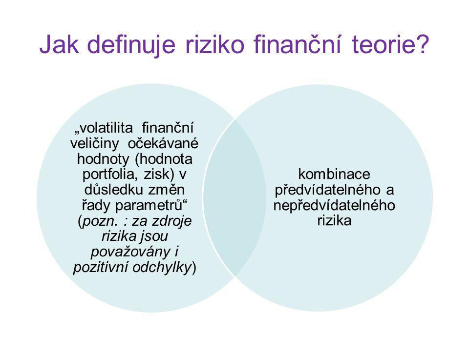 Jak definuje riziko finanční teorie