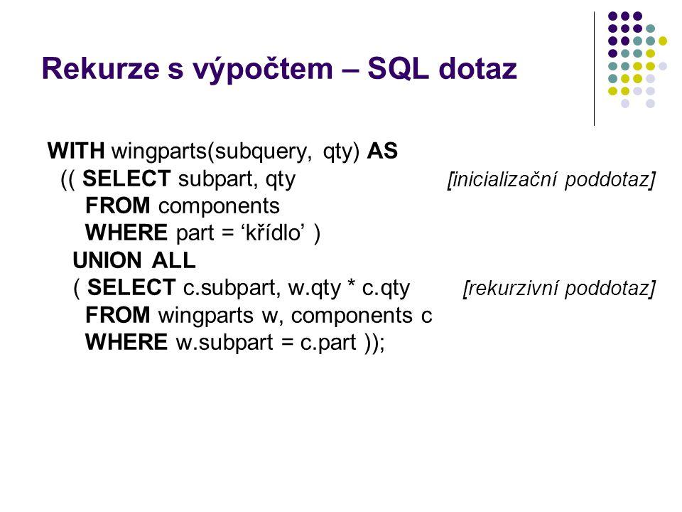 Rekurze s výpočtem – SQL dotaz