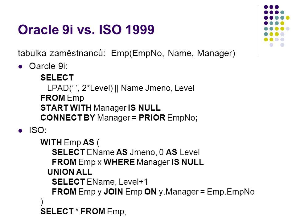 Oracle 9i vs. ISO 1999 tabulka zaměstnanců: Emp(EmpNo, Name, Manager)