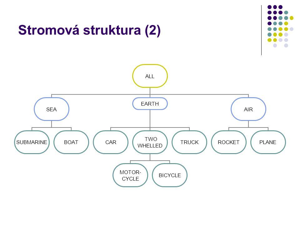 Stromová struktura (2)