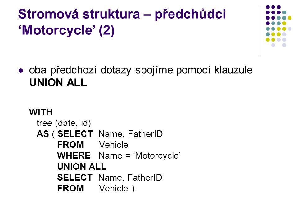 Stromová struktura – předchůdci 'Motorcycle' (2)