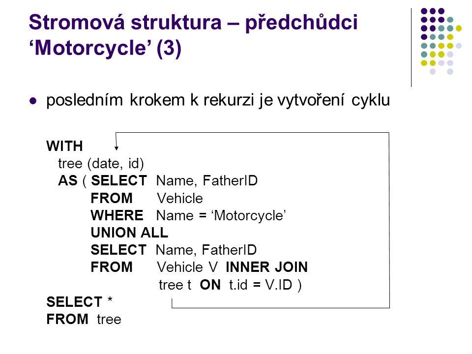 Stromová struktura – předchůdci 'Motorcycle' (3)