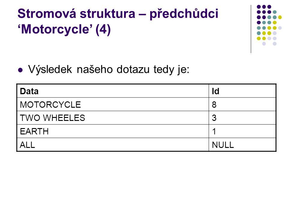 Stromová struktura – předchůdci 'Motorcycle' (4)