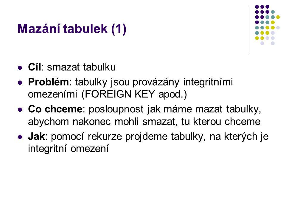 Mazání tabulek (1) Cíl: smazat tabulku